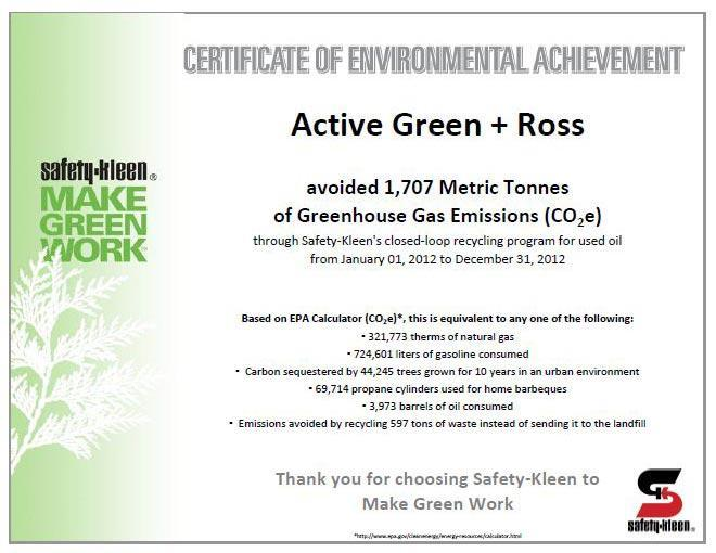 Active Green Ross Reducing Greenhouse Gas Emissions
