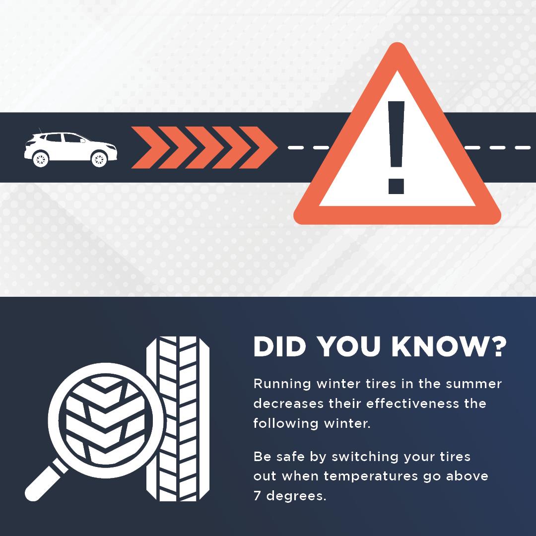 Tire Wear Information