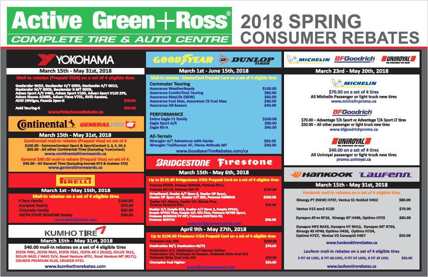 graphic relating to Ross Coupons in Store Printable titled Hectic eco-friendly and ross discount codes - Villa mirage vacation resort scottsdale